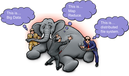 Everyday challenges and responsibilities handled by a Hadoop administrator  | Sulekha Tech Pulse